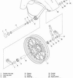 2005 harley davidson springer softail wiring diagram 1999 harley softail wiring diagram harley davidson softail [ 786 x 1116 Pixel ]
