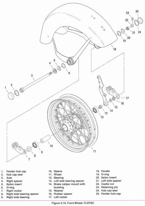 small resolution of 2005 harley davidson springer softail wiring diagram 1999 harley softail wiring diagram harley davidson softail