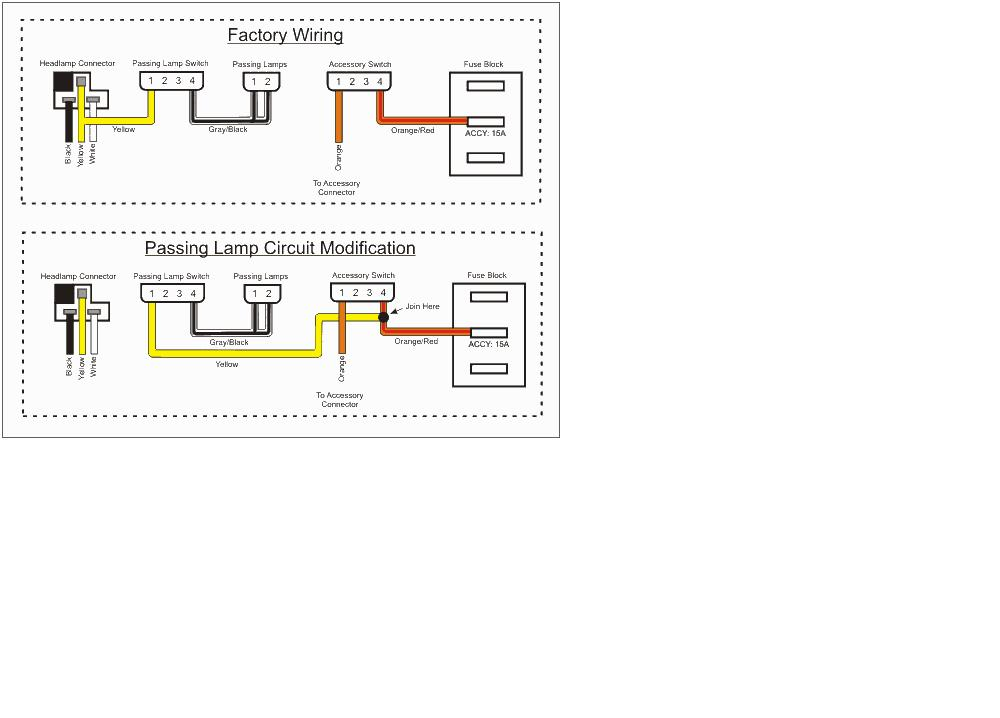 2 wire light switch diagram 7 pin flat trailer wiring with brakes passing and high beam wiring. help - harley davidson forums