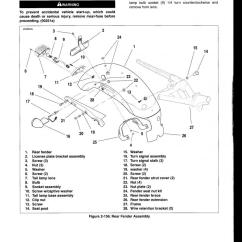 2000 Sportster 1200 Wiring Diagram Electron Transport Chain With Explanation Harley Softail Rear Fender Diagram. Diagrams. Auto Parts Catalog And