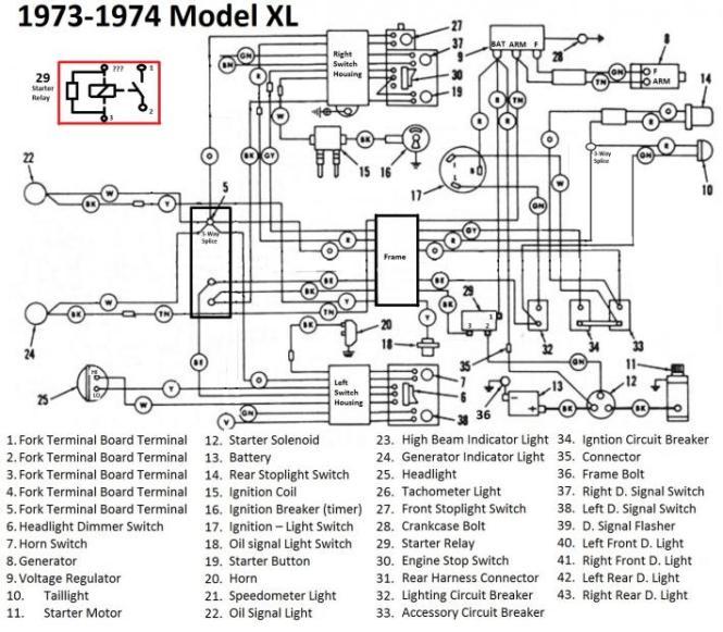 harley sportster wiring diagram wiring diagram 1997 harley davidson sportster 883 wiring diagram discover