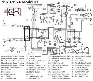 1977 Xlh Wiring Diagram  Wiring Diagram