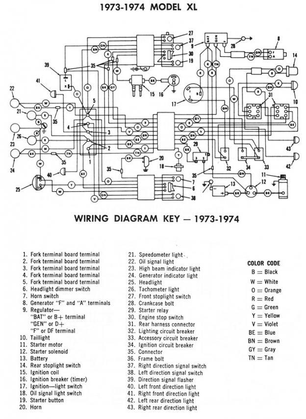 1977 harley shovelhead wiring diagram