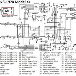 1994 Harley Sportster 883 Wiring Diagram Forest River 8299 Rockwood 96 Xlh Diagram, 96, Get Free Image About