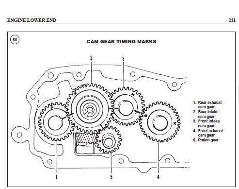 Harley Sportster Ironhead Engine Big Harley Engine Wiring Diagram ~ Odicis