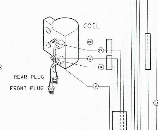 Harley Dyna 2000 Ignition Wiring Diagram For Shovelhead Ign Coil Wire Colors 93 Sportster Easy Question Harley