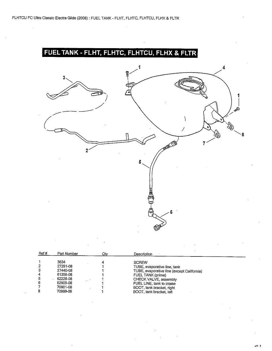 harley dyna fuse diagram