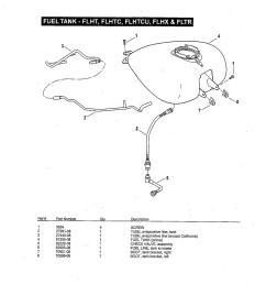 harley davidson stator wiring engine diagram and wiring 2004 2007 harley davidson wiring schematics and diagrams harley wiring diagrams online [ 953 x 1233 Pixel ]
