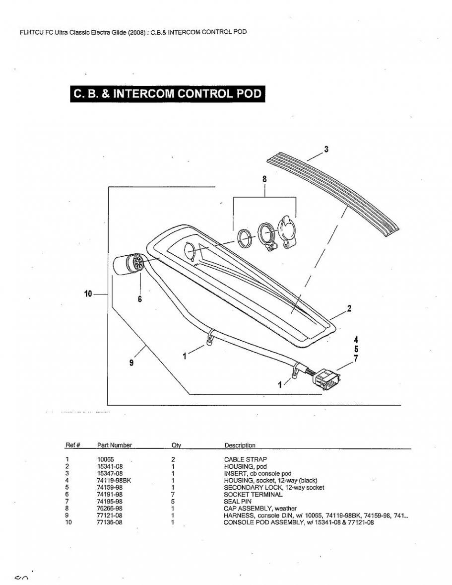 Kawasaki Teryx 750 Wiring Diagram. Diagram. Auto Wiring