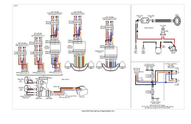 1995 Harley Davidson Sportster 1200 Wiring Diagram ... on