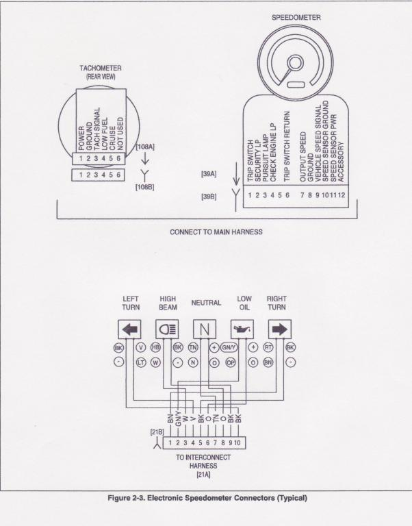 Harley Davidson Wiring Diagram As Well Yamaha Tachometer