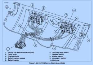 Remendations on things to install while inner fairing is off  Page 4  Harley Davidson Forums