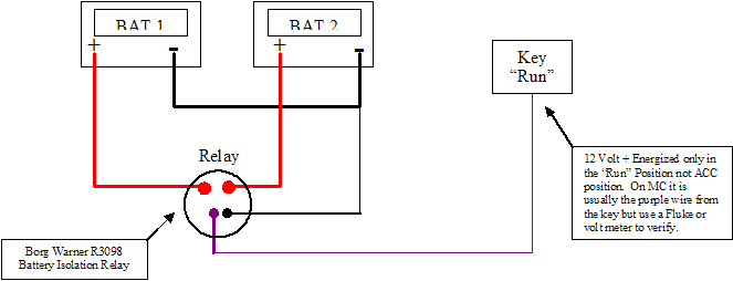 Wiring Diagram For Dual Batteries