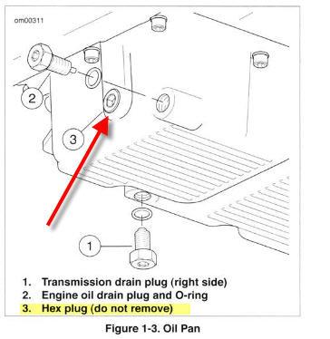 Harley Oil Drain Plug Location 2008 F150 Oil Filter