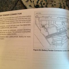 Reading A Wiring Diagram Sinamics G120 Control 2014 Ultra Limited Accessory Plug - Page 2 Harley Davidson Forums