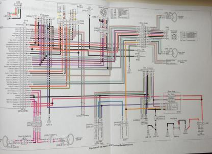 Harley 2006 Sportster Wiring Harness Diagram Question On Wiring For 4 Speaker Boom Audio The Herd