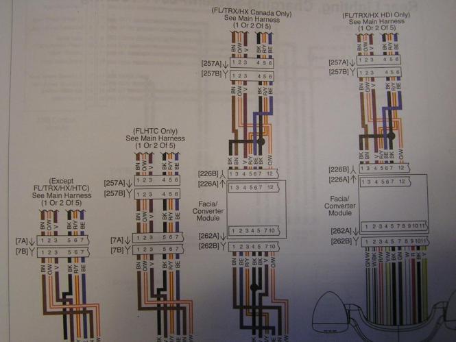 harley davidson 2008 flhx wiring diagram harley wiring diagrams 2017 harley davidson softail wiring diagram wiring diagram