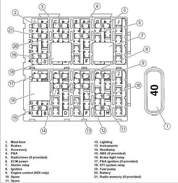 2011 Harley Davidson Radio Wiring Diagram