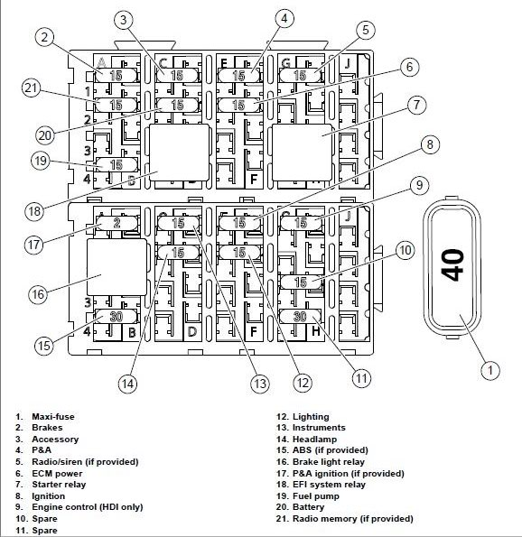 2000 harley davidson wiring diagram one light two switches diagrams turn signal acting up? - forums