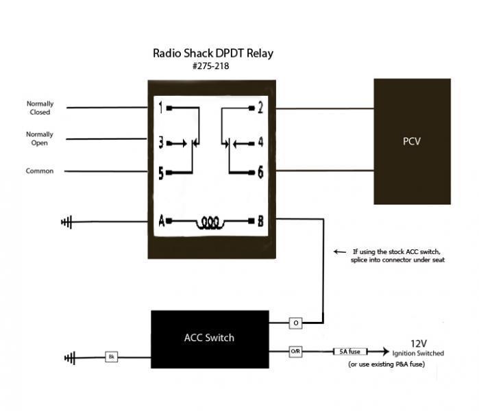 Harley Diagram Moreover Harley Ignition Wiring Diagram Besides Ultima
