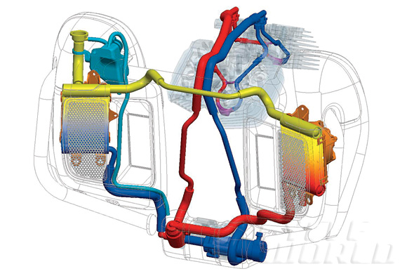 Liquid Cooled Engine Diagram