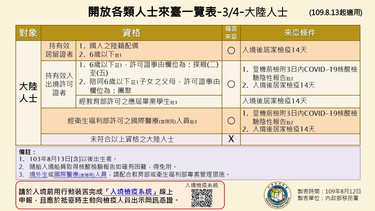 臺胞證3步驟完成1500元.臺胞證申請資料.免費拍照.不留護照 - HDT