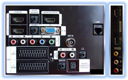 Samsung LE46B750 / LE40B750 Review: 200Hz LCD TV