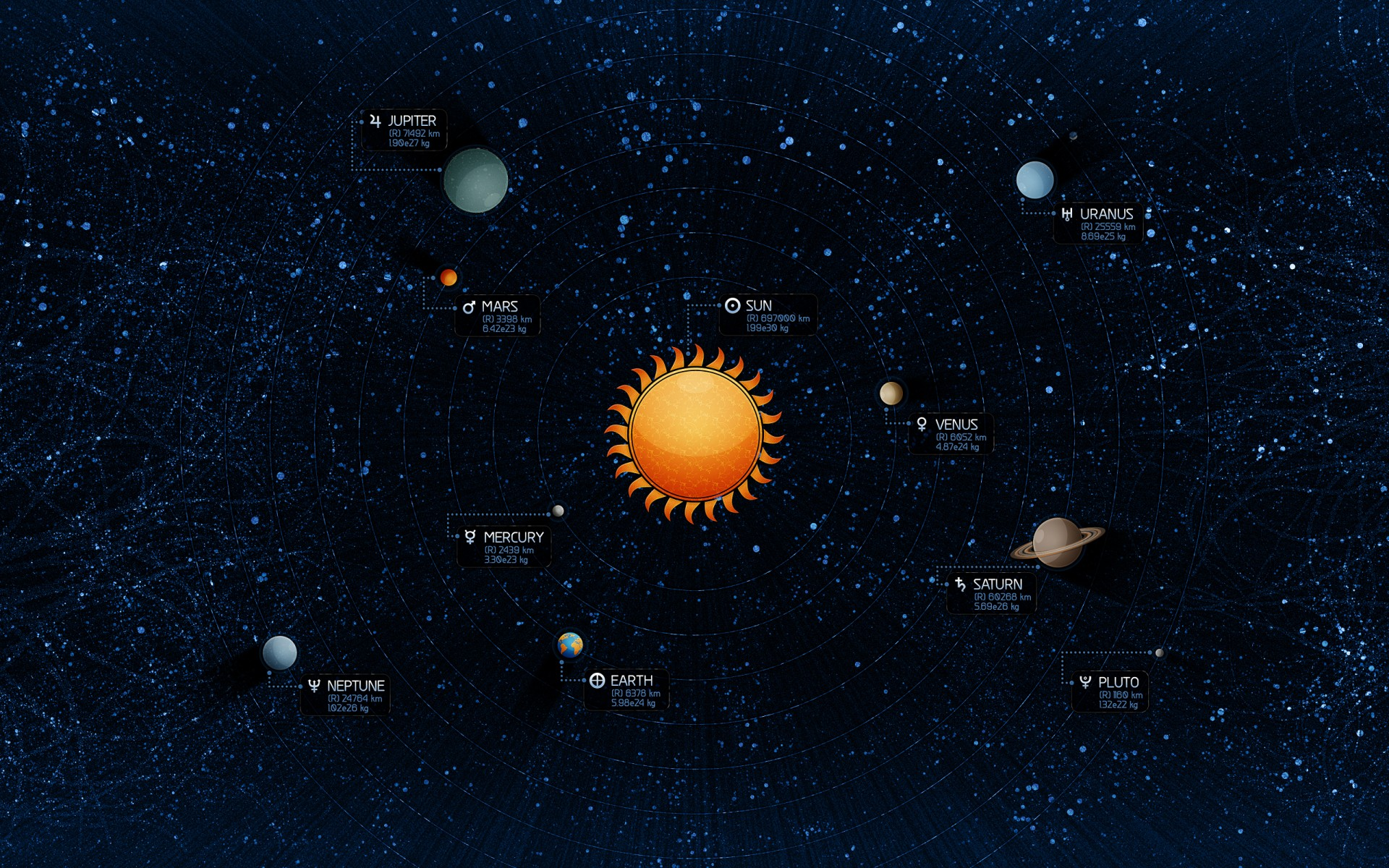 3d Girl Wallpaper Solar System Wallpapers Hd Wallpapers Id 800