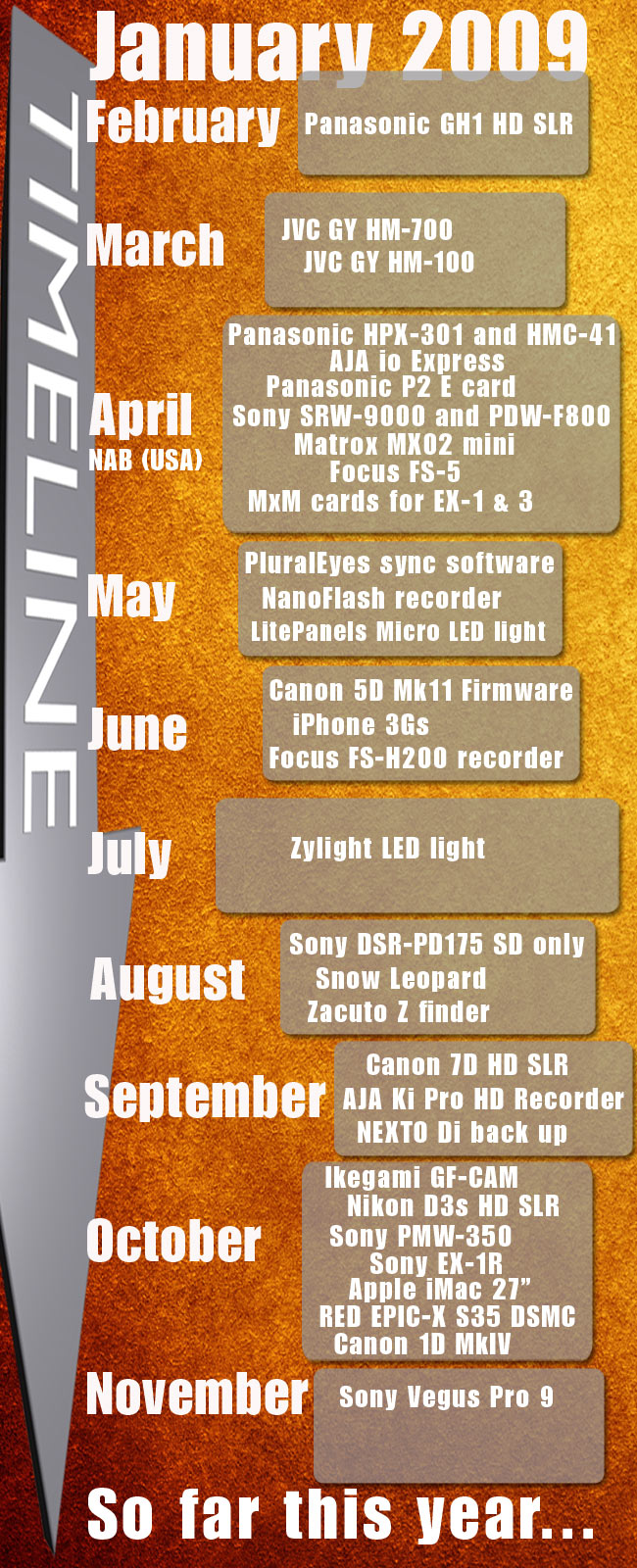 2009-Timeline-web-v9a