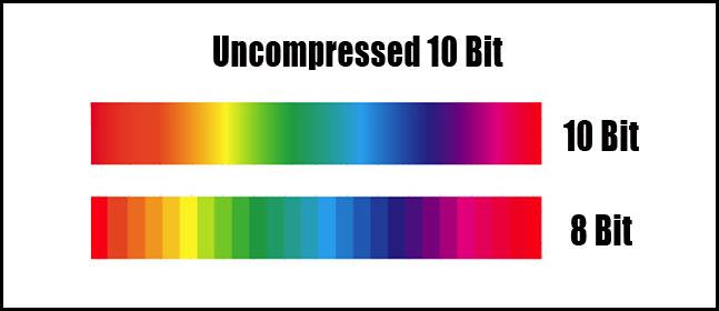 10 bit video vs 8 bit video