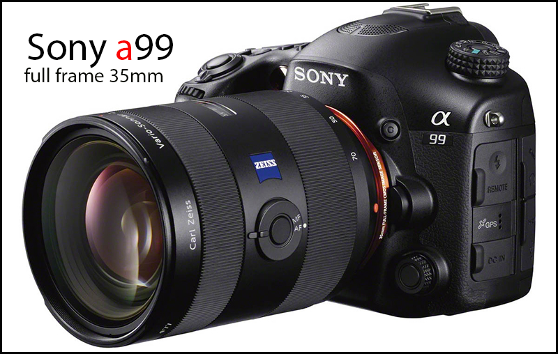 sony-a99-ii-copy
