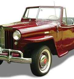 1949 willys overland jeepster top down [ 1179 x 752 Pixel ]