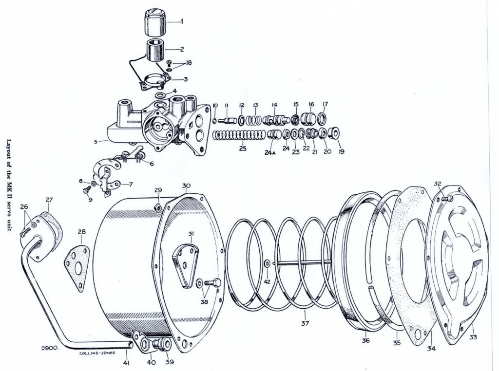 Mgb Alternator Conversion Wiring Diagram