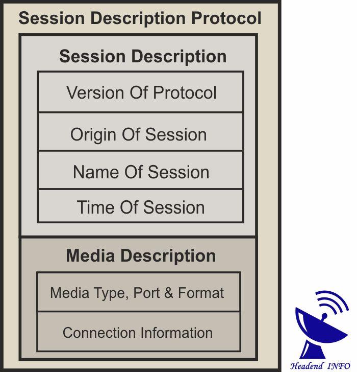 Origin Protocol description