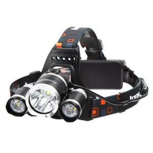 InnoGear Headlamp Review