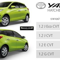 New Yaris S 1500cc Trd Warna All Kijang Innova 2017 ราคาอย างเป นทางการ Toyota Hatchback 479 000 609 บาท ร นป จจ บ น เป ดต วคร งแรกในไทยเม อ 22 ต ลาคม 2013 หล งจากน นเป นต นมา แทบไม เคยปร บอ ปกรณ ให ก บร นน เลย