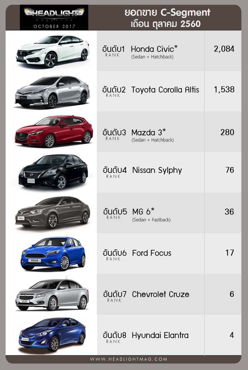all new camry headlightmag grand avanza tipe e 2017 which cars will be the best sellers of 2018 page 6 general car cseg oct17 jpg