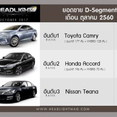 All New Camry Headlightmag Harga Agya Trd Which Cars Will Be The Best Sellers Of 2018 Page 5 General Car Dseg Oct17 Jpg