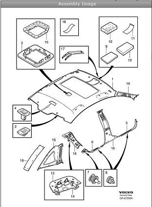Service manual [Replace Headliner In A 2006 Volvo Xc90