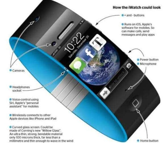iwatch-first-look