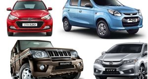 cheapest cars in India