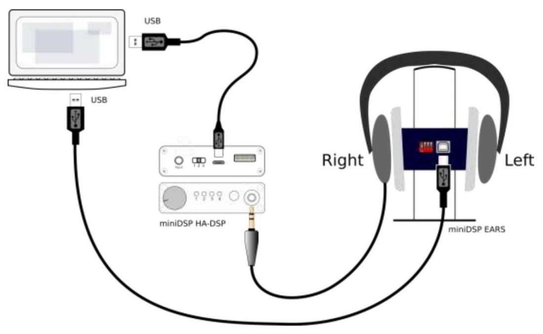How to Measure Your Headphones with the miniDSP EARS