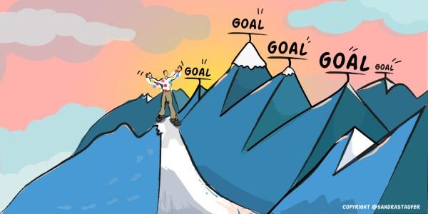 goal-setting-develop-business