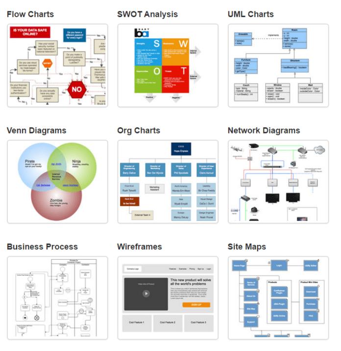 crear diagramas online opciones