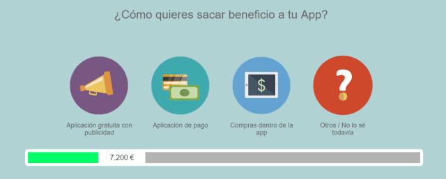 precios para desarrollo de apps
