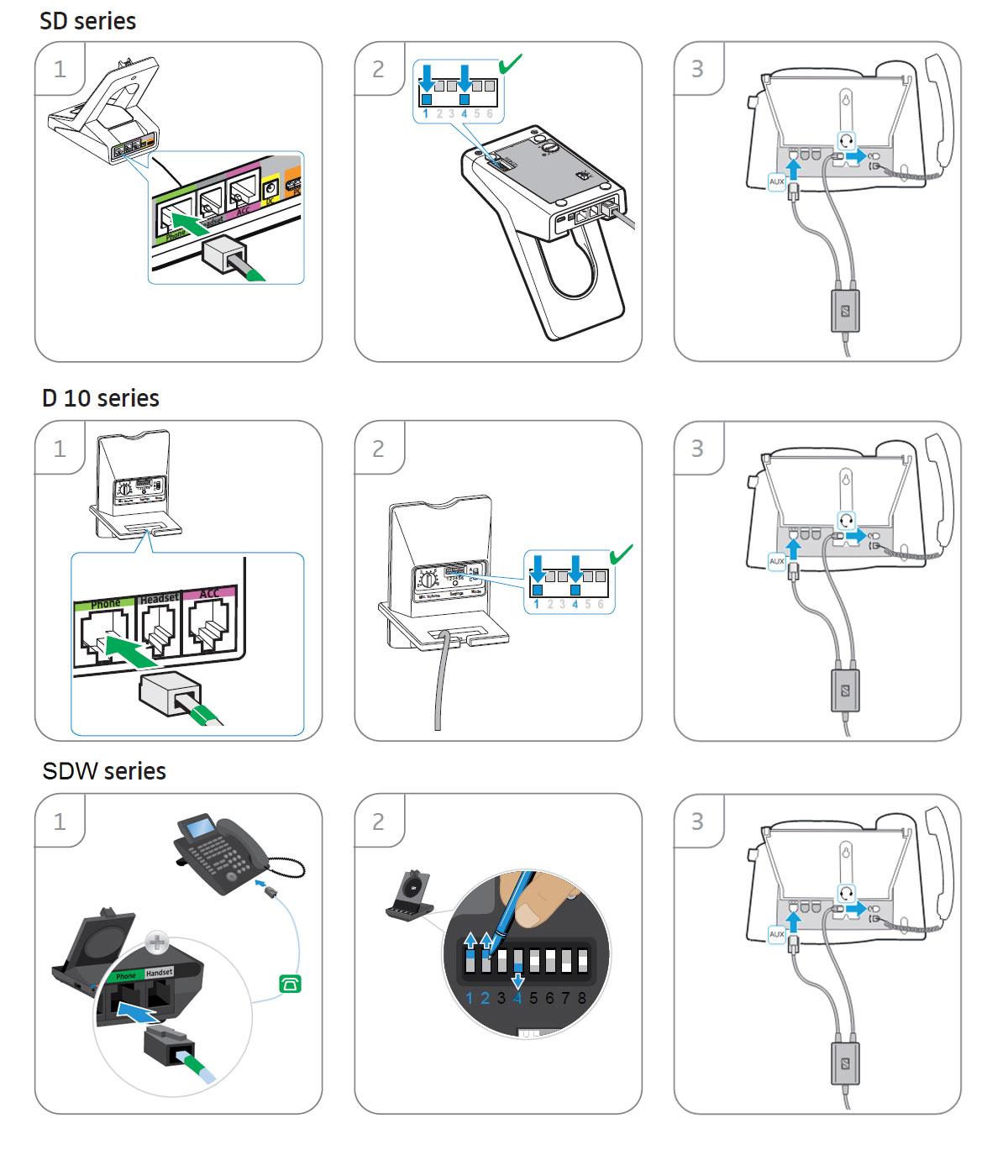 Sennheiser Electronic Hook Switch (EHS) Adapter #CEHS-SN