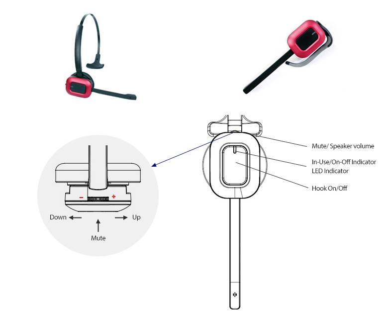 Connect AIR 700 Series Wireless DECT Headset