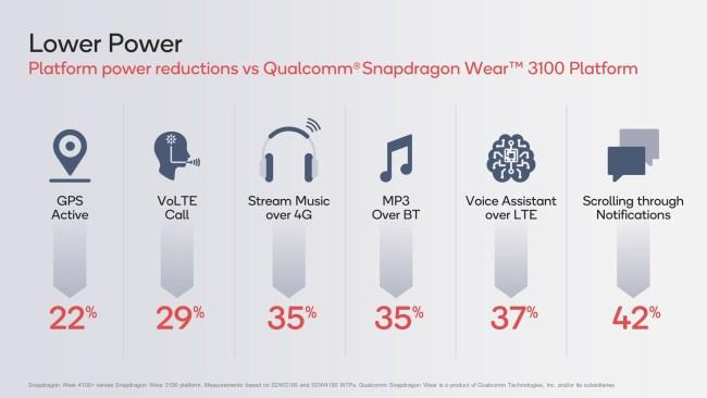 snapdragon 4100+ Connectivity