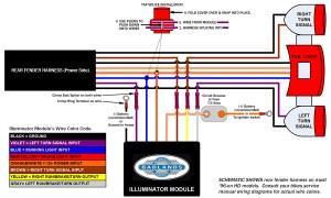 Headwinds: Illuminator  Wire Schematic