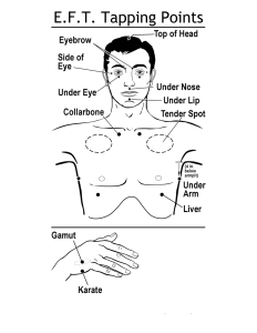 EFT Tapping Points Illustration